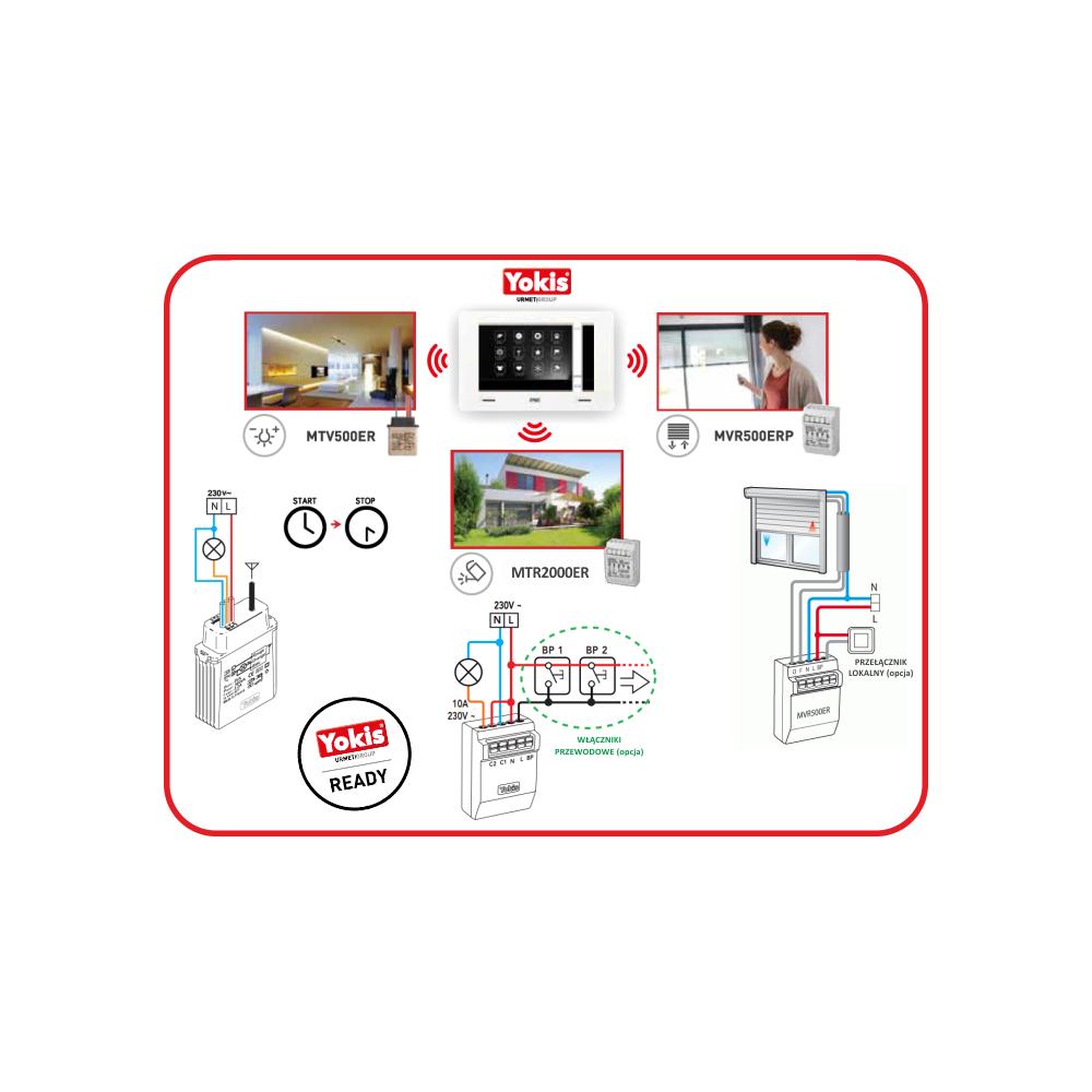 Ramka płaska z daszkiem dla 4 modułów Sinthesi [2X3]