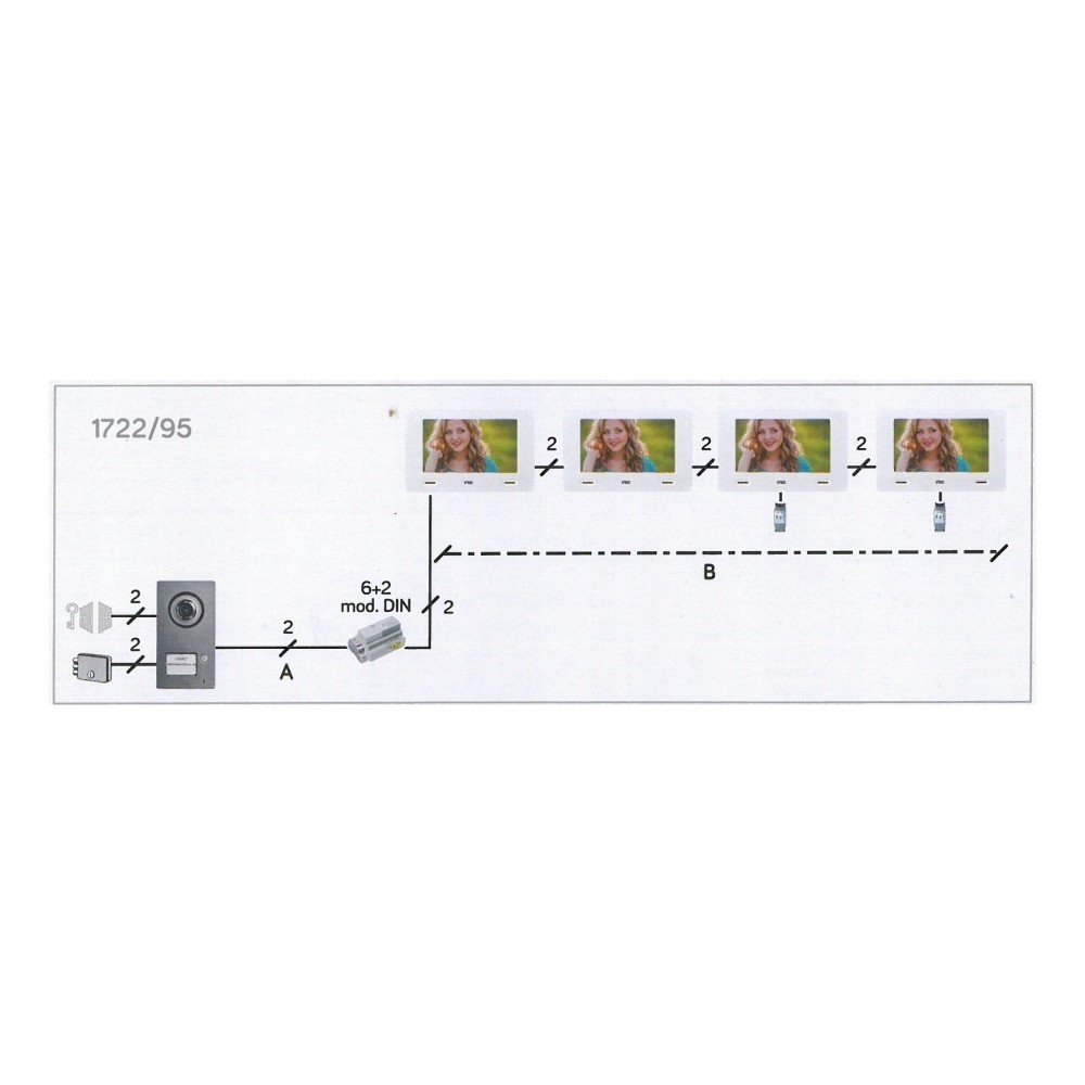 Panel Sinthesi z 4 przyciskami do obsługi centrali telefonicznej